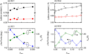 comparison of impurity effect between two tc domes in lafeaso1