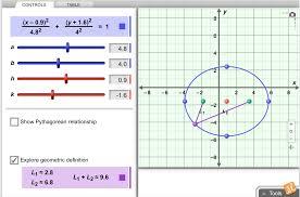 ellipse mean green math