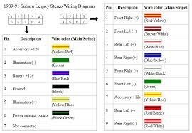 subaru wiring diagram stereo subaru wiring diagrams instruction