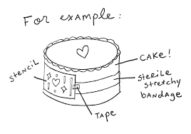 cake stencil tutorial how to make and use them
