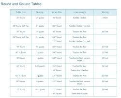 table runner size guide linen size chart