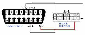obd ii connector diagram wiring diagram simonand