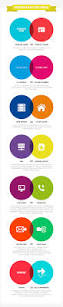 How Dns Works by So You Own A Domain Name Here U0027s How It All Works Infographic