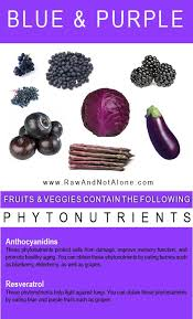 Colors Of Purple Best 25 Purple Fruit Ideas On Pinterest Beautiful Fruits