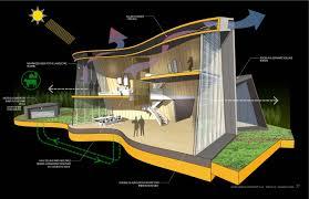 home design architect 2014 ink stroke villa avoid obvious architects