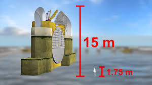 thames barrier studios how does the thames barrier protects london from floodings youtube