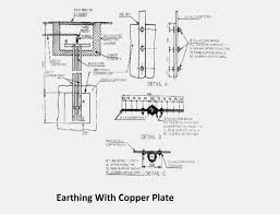 electrical standards earthing as per indian standard is 3043 1987