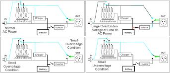 cutler hammer transformer wiring diagrams wiring diagram byblank