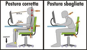 postura corretta scrivania mal di schiena da scrivania ecco la postura corretta