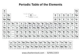 Charges Of Elements On The Periodic Table Printable Periodic Table Of Elements With Names And Charges