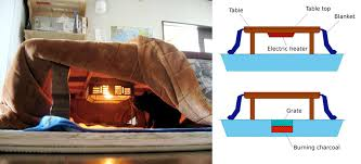 japanese heater never leave your bed again with this awesome japanese invention