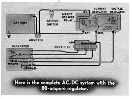 ac dc system wiring diagram for 1953 chevrolet u2013 circuit wiring