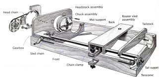 shopsmith forums information about woodworking and
