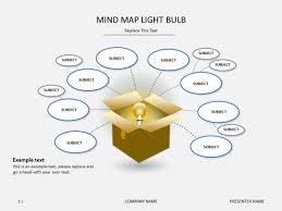 powerpoint slide templates mind map light bulb