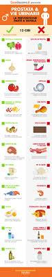 alimenti prostata i cibi fanno bene alla tua prostata infografica salute