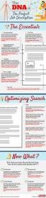 Where Do You Put Bilingual On A Resume How To Write A Job Description Infographic