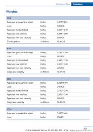 load capacity bmw 5 series 2015 f10 owner u0027s manual