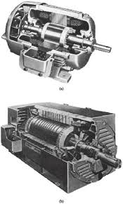 chapter 6 induction motors engineering360