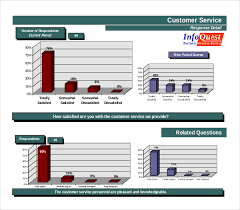 customer satisfaction report template customer survey templates 17 free word excel pdf documents
