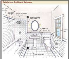 design bathroom floor plan figure 6 20 bathroom design specs typical bathroom layouts c j