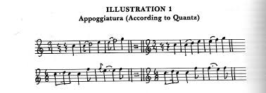 baroque ornamentation an introduction