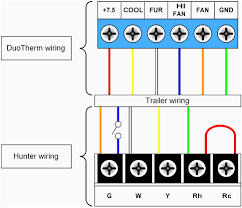 4 way trailer plug wiring diagram trailers and stuning 7 round