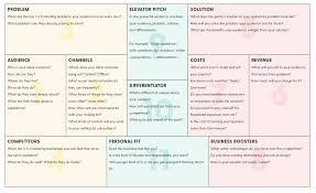 Business Template Plan by How To Create A Simple Business Plan On One Page Plus A Free