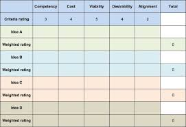 Decision Matrix Excel Template Decision Matrix How To The Right Decision