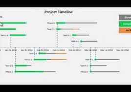 examples of project timeline templates and construction project