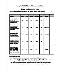 business plan free download create edit fill print pdf