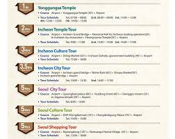 Incheon Airport Floor Plan Travel Seoul With Incheon Airport Free Transit Tour