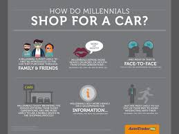 used lexus for sale autotrader autotrader com study reveals deep insights into how millennials