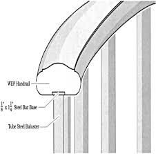 Curved Handrail A Curved Handrail Of Wep Technical Design Solutions For Theatre