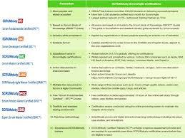 ekriya solutions u2013 mentors