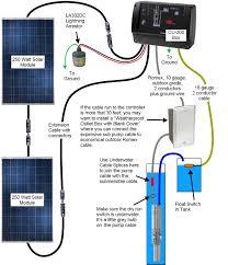 harley davidson wiring diagram darren criss wiring diagram