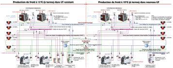 principe de fonctionnement d une chambre froide rénovation de la production de froid de l hôpital de tourcoing