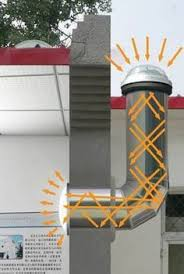 Solar Tube Lights by Solar Tubes Sun Tunnels Tubular Skylights General Roofing