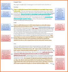 Example Of Introdu Introduction Examples Sop Example