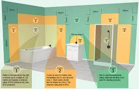Bathroom Lighting Zones Bathroom Lighting Zone 1 Uk 2016 Bathroom Ideas Designs