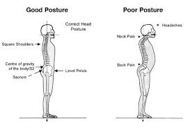 proper standing desk posture keeping your head on straight when standing or walking at your desk