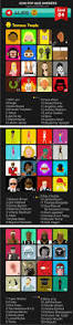 famous people level 4 cheats and solutions icon pop quiz answers