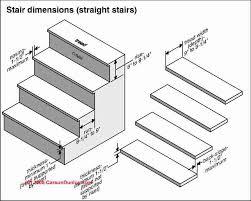 Stair Definition Design U0026 Build Specifications For Stairway Railings U0026 Landing