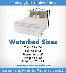 matress full frame queen walmart size ikea frames dimensions for