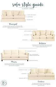 styles of sofas with pictures interior design sofa style guide from ballard designs how to decorate