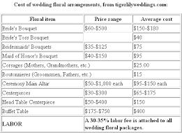 wedding planner cost wedding flowers prices wedding corners
