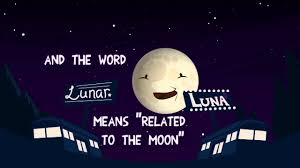 phases of the moon the moon lessons tes teach
