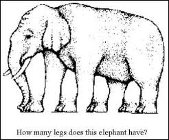 3 Blind Men And The Elephant How Many Legs Does This Elephant Have The Latest Optical Illusion