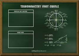 prezi template for trig and cool math games