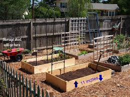 Backyard Raised Garden Ideas Pretty Bedroom Small Backyard Raised Garden Ideas Raised Planters