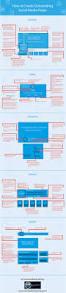 25 best media design ideas on pinterest social media template